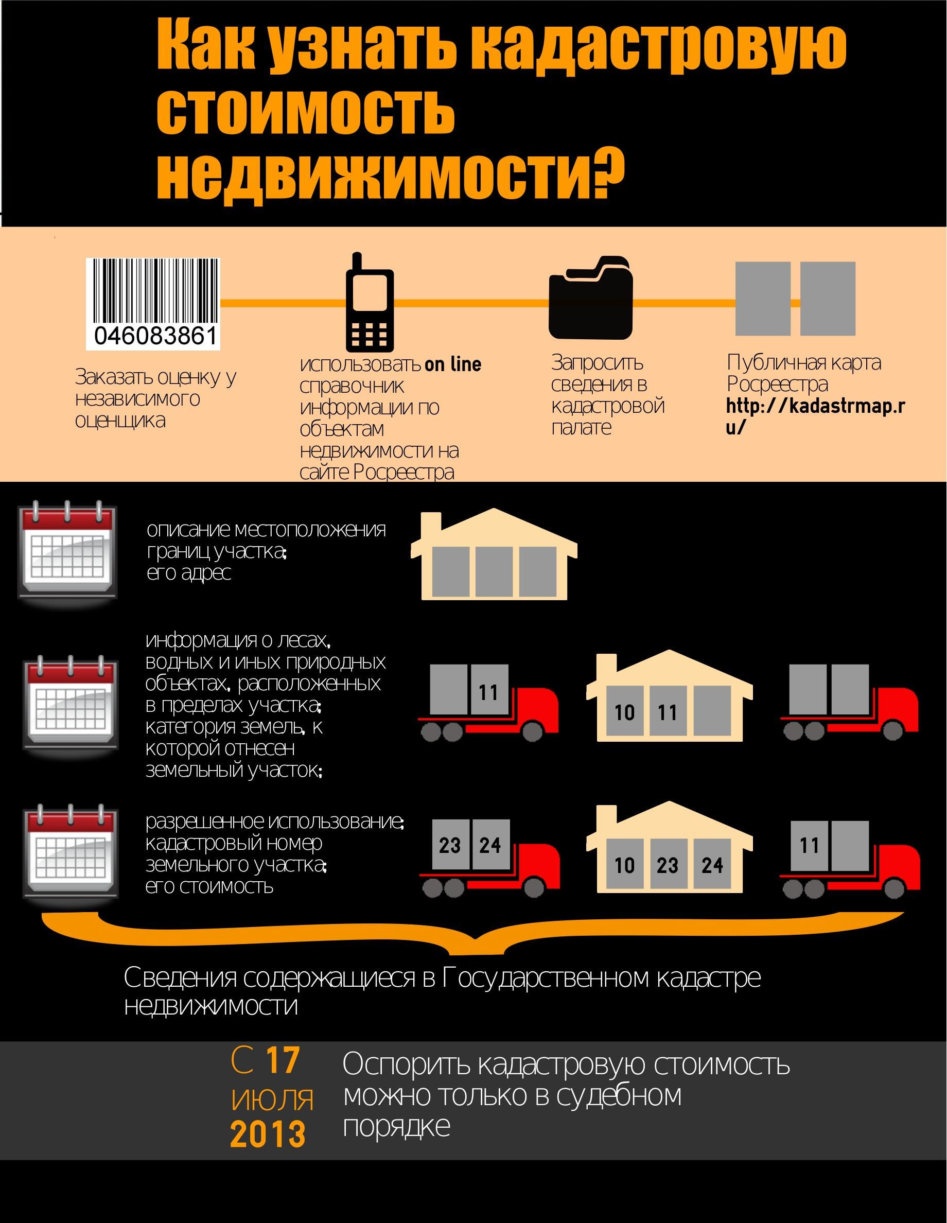 как определяется кадастровая стоимость недвижимости