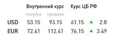 мкб банк калькулятор расчета кредита